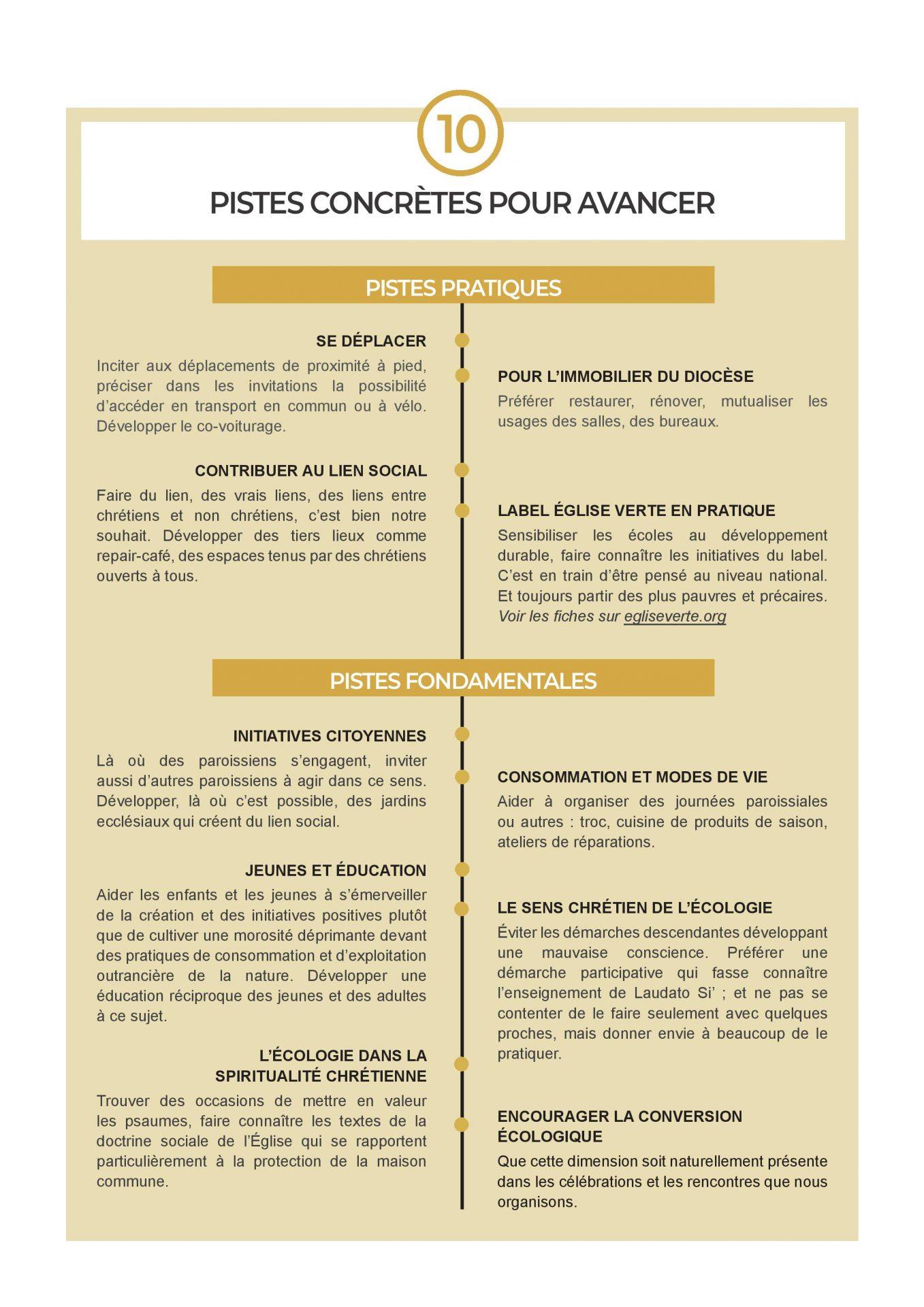 infographie d'explication